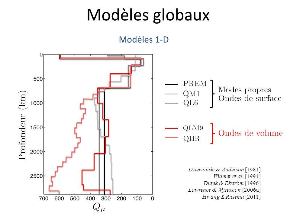 Modèles globaux Modèles 1-D Dziewonski & Anderson [1981]